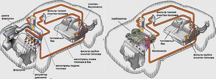 Схема система топливный калина
